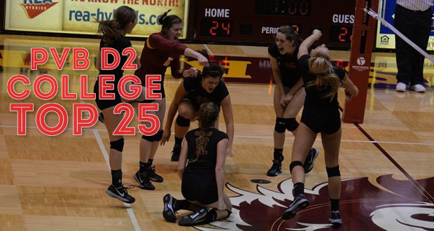 Northern State is undefeated and after a huge victory this week climbs all the way to No. 1 (Northern State Athletics)