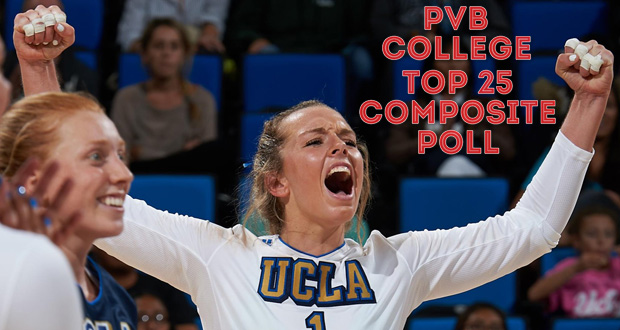 UCLA rejoins the Top 10 in this week's updated Composite Poll. (Courtesy of UCLA Athletics)